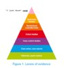 evidence-pyramid.png