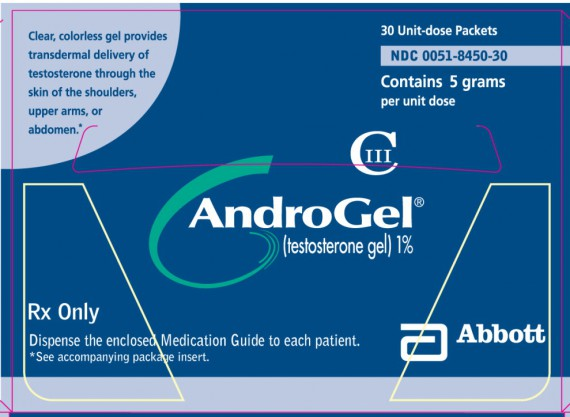 Androgel - testosterone gel
