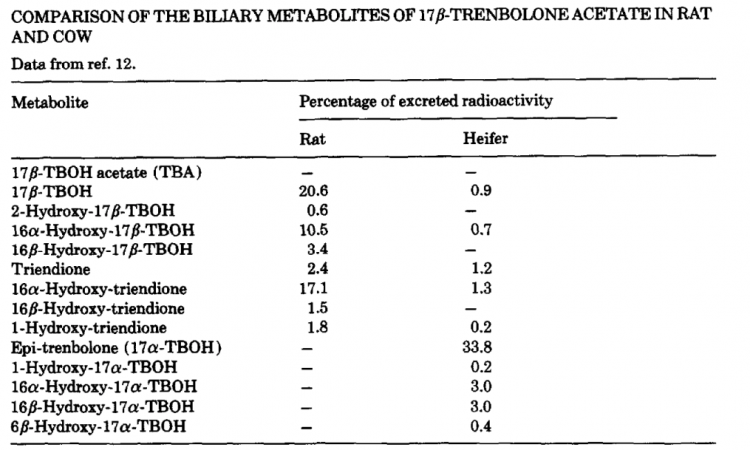 Comparison of the biliary metabolites of 17beta-trenbolone acetate in rat and cow